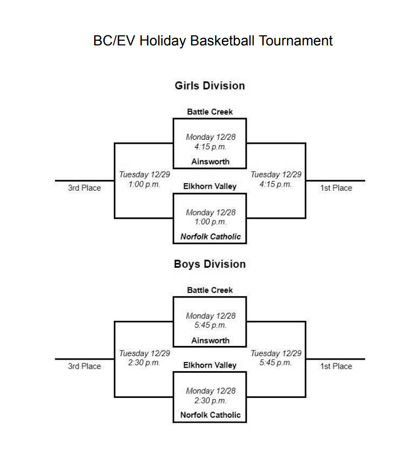 2020 Holiday Tournament